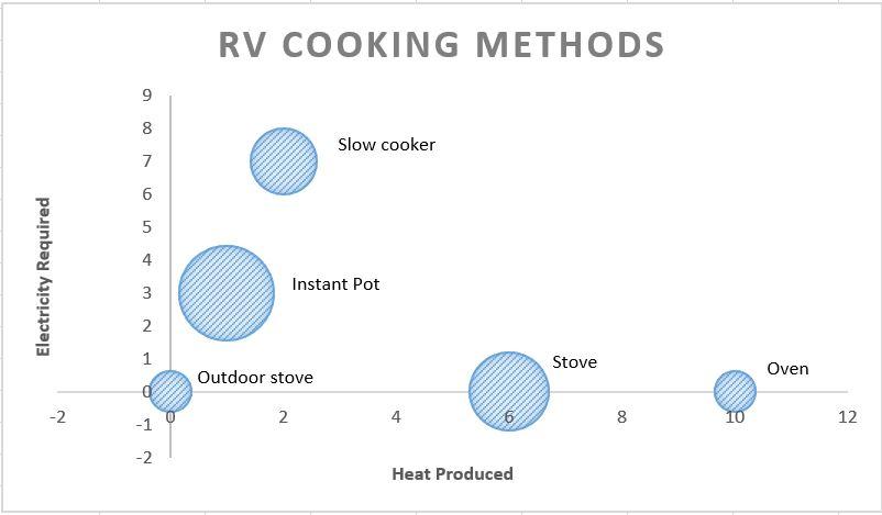 RV cooking chart.JPG